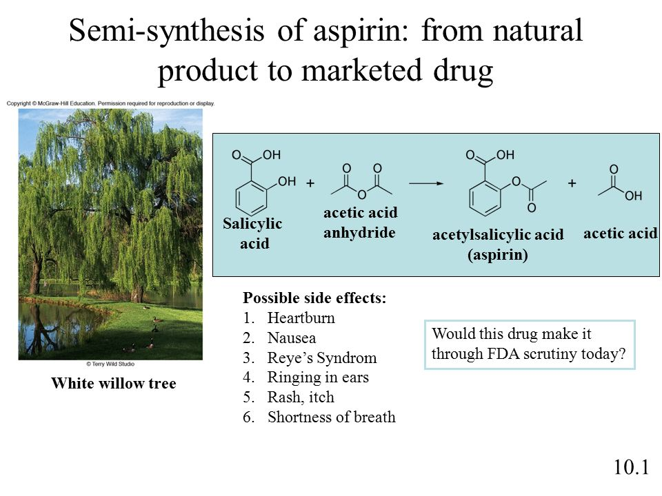 synthesis of organic aspirin essay Part of ncssm core collection: this video shows the synthesis of aspirin please attribute this work as being created by the north c.