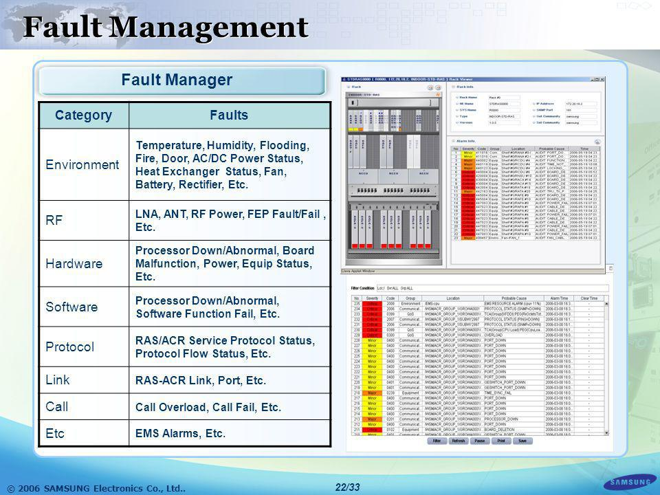 Fault Management Fault Manager Category Faults Environment RF Hardware