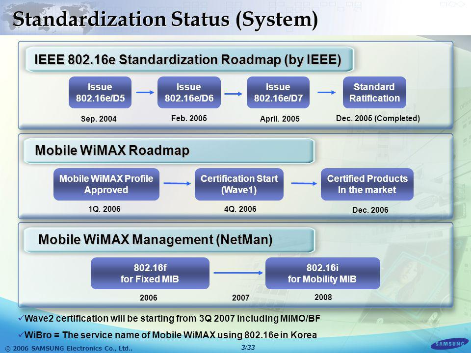 Standardization Status (System)