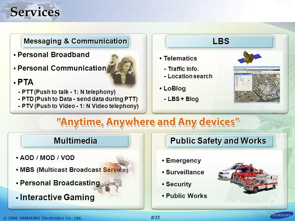 Messaging & Communication Public Safety and Works