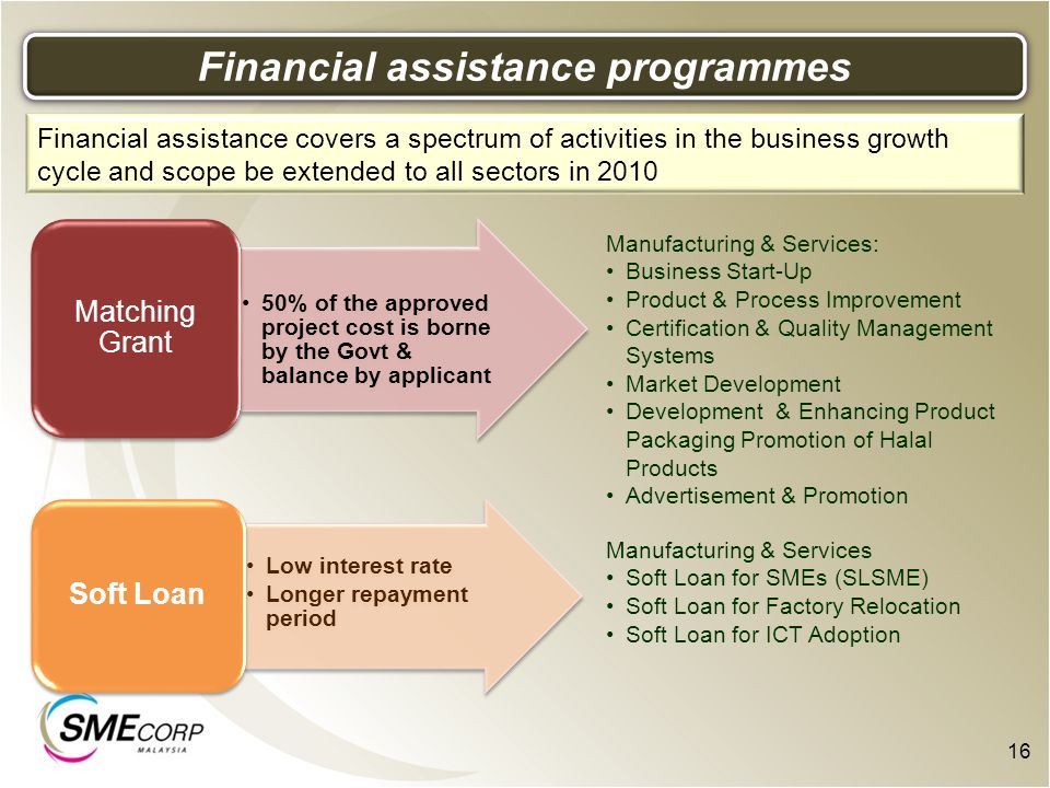 Financial assistance programmes