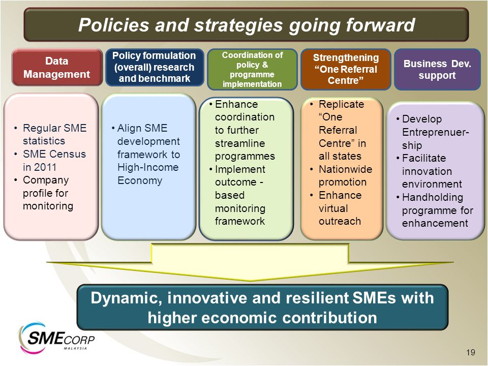 Policies and strategies going forward