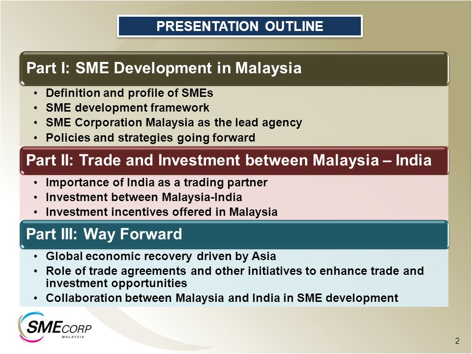 PRESENTATION OUTLINE Definition and profile of SMEs