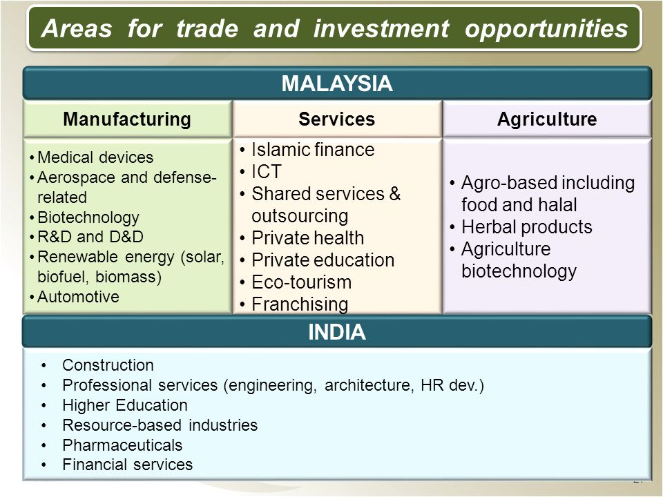 Areas for trade and investment opportunities