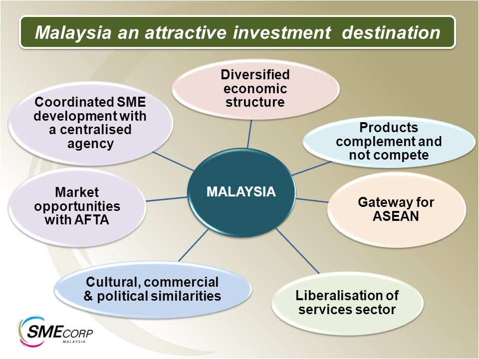 Malaysia an attractive investment destination