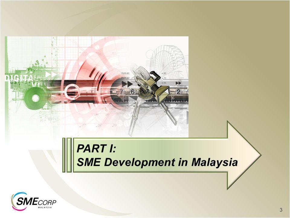 SME Development in Malaysia