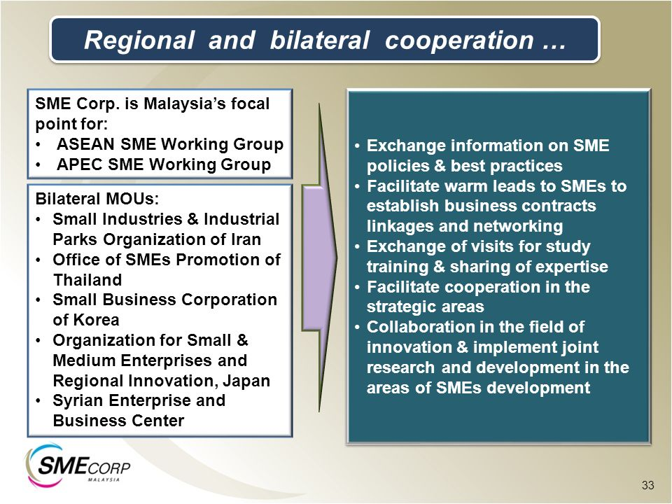 Regional and bilateral cooperation …