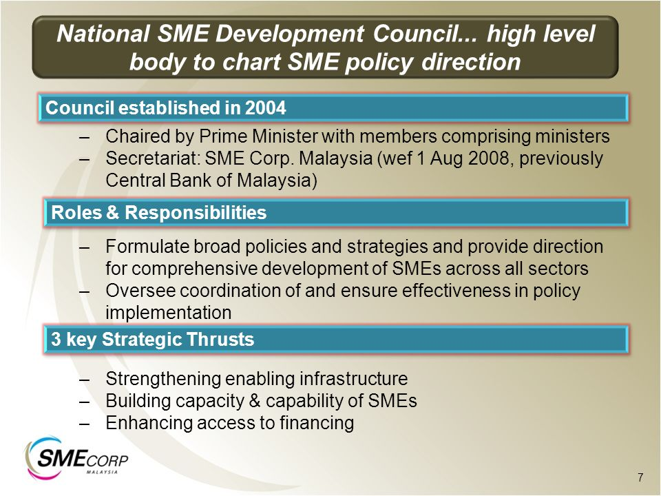 National SME Development Council