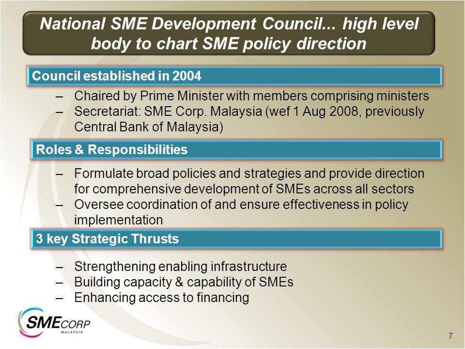 National SME Development Council