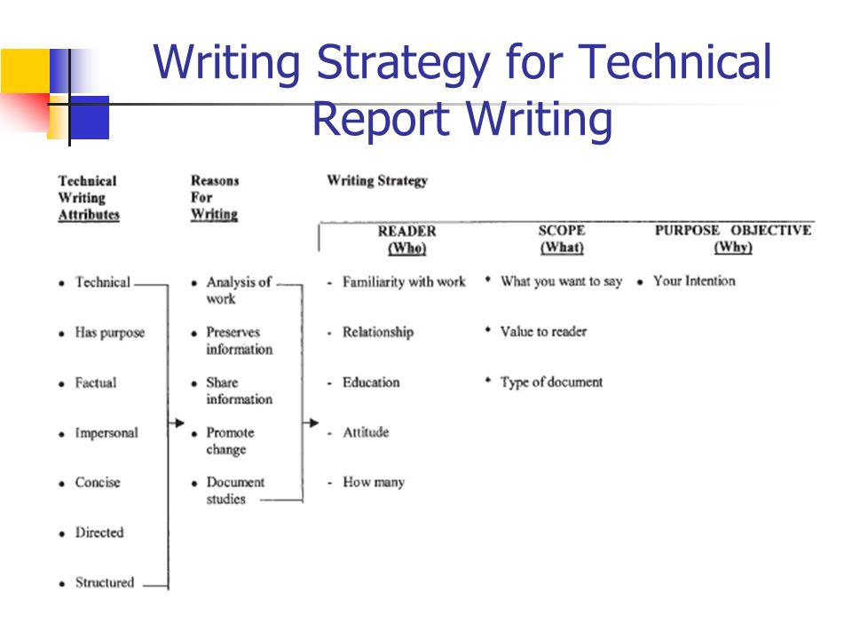 Technical Writing Research: The Key to Success