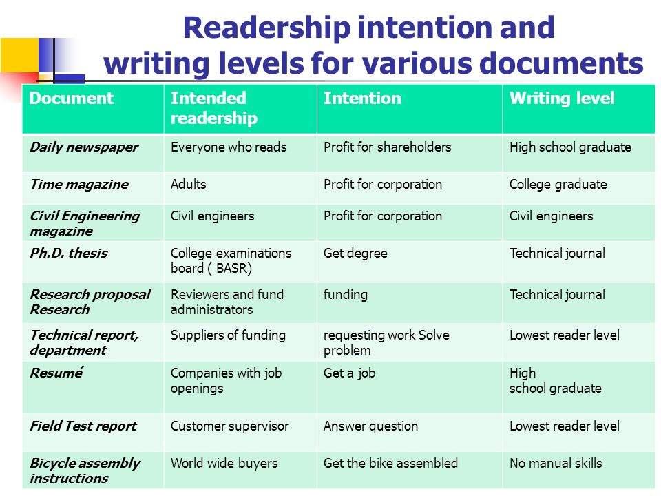 technical writing technical writing is a broad term that