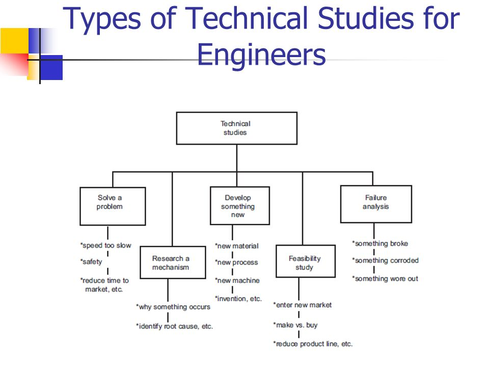 7 Technical Report Examples & Samples