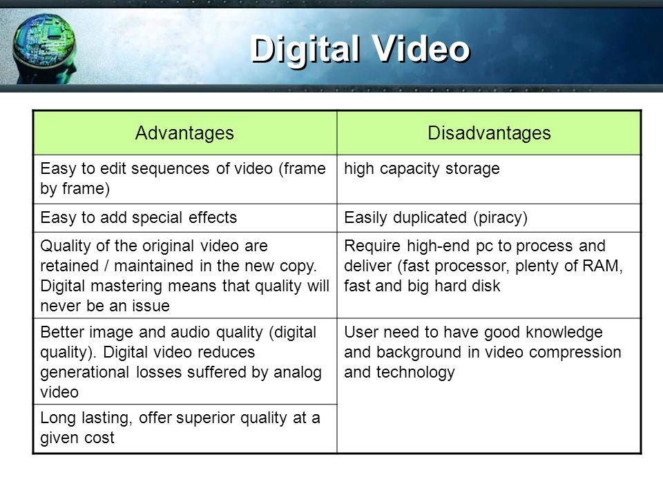 Introduction to multimedia building blocks