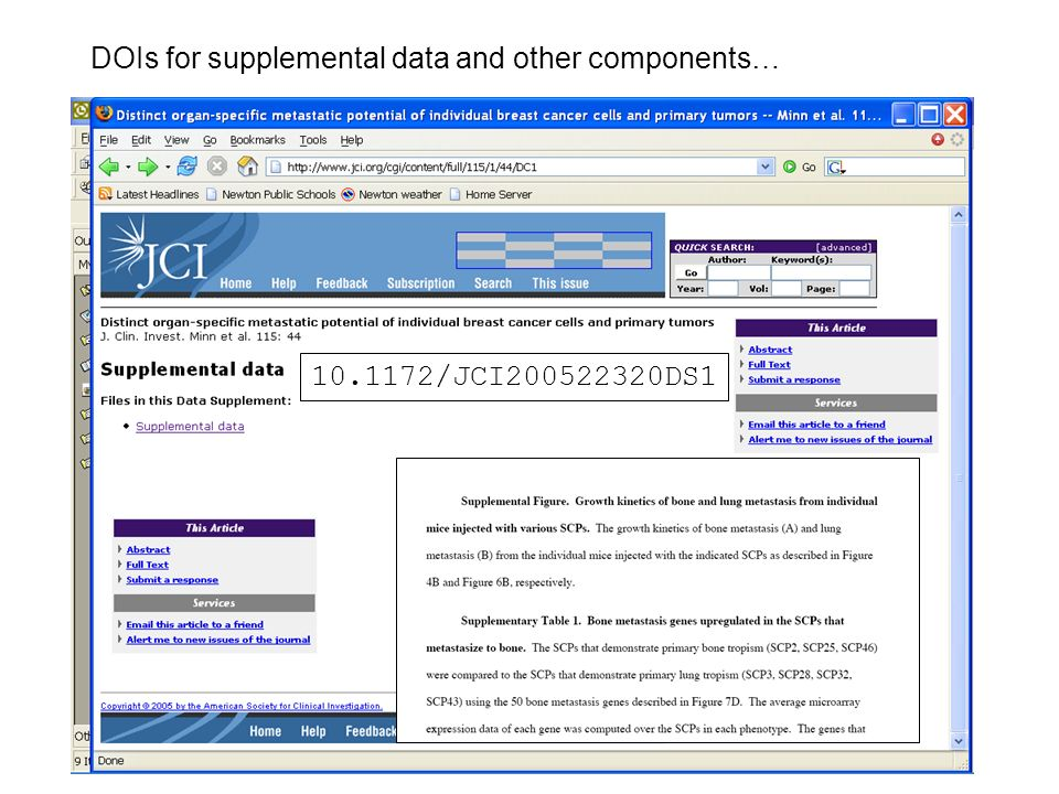 DOIs for supplemental data and other components…