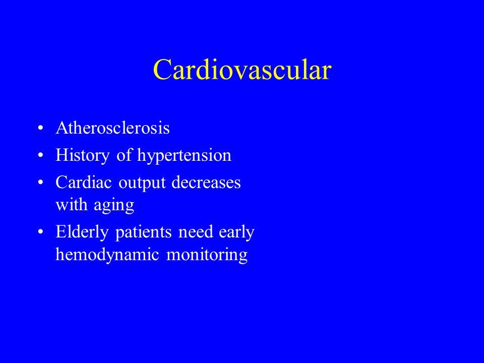 Cardiovascular Atherosclerosis History of hypertension