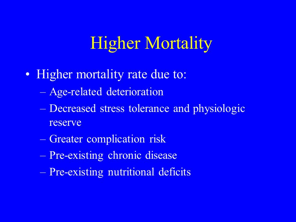 Higher Mortality Higher mortality rate due to:
