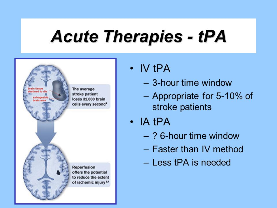 Acute Therapies - tPA IV tPA IA tPA 3-hour time window