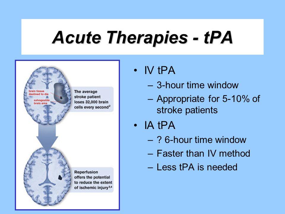Acute Therapies - tPA IV tPA IA tPA 3-hour time window