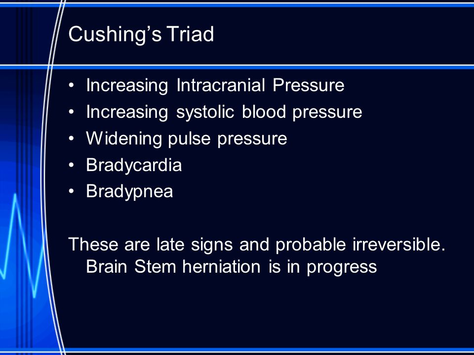 Cushing's Triad Increasing Intracranial Pressure