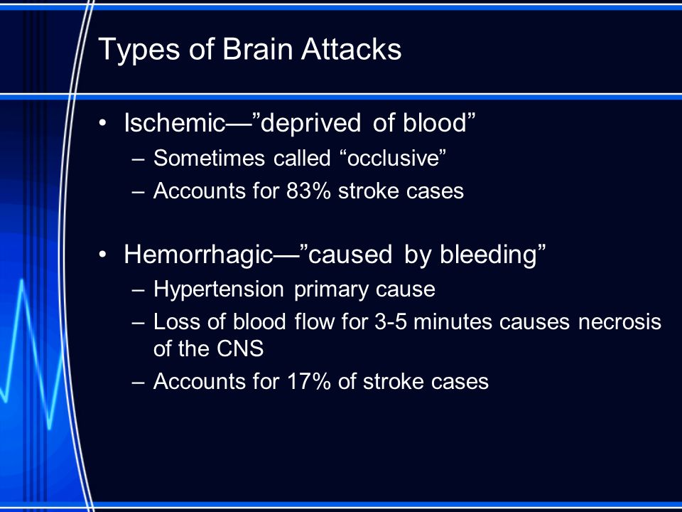 Types of Brain Attacks Ischemic— deprived of blood