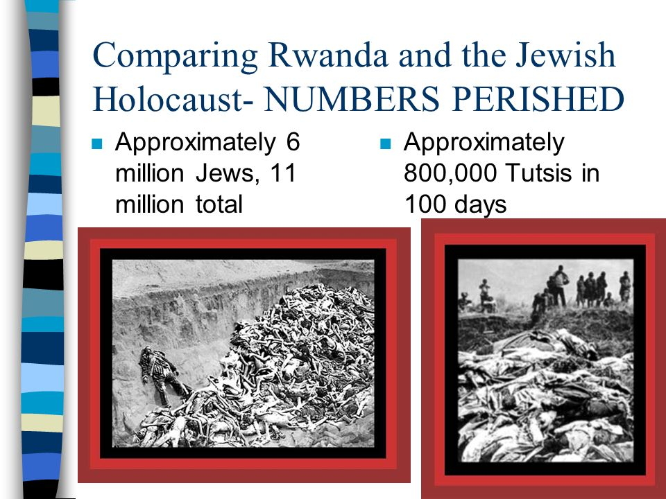 Comparing Rwanda and the Jewish Holocaust- NUMBERS PERISHED