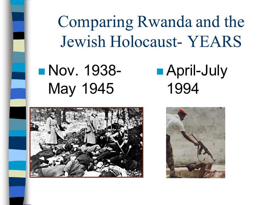 Comparing Rwanda and the Jewish Holocaust- YEARS