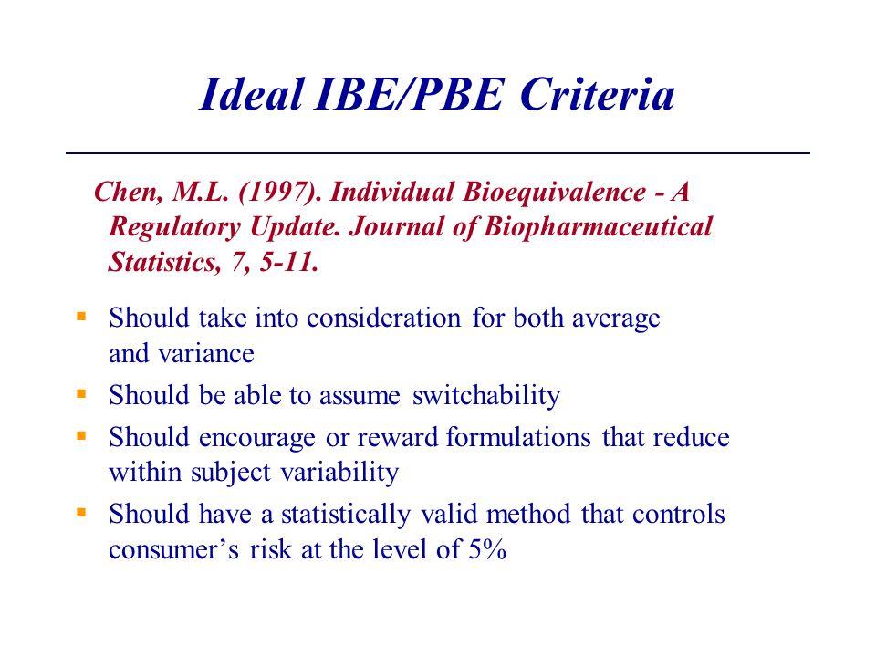 Ideal IBE/PBE Criteria