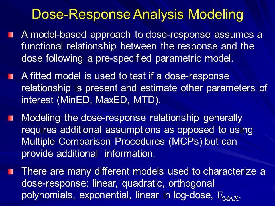 Dose-Response Analysis Modeling