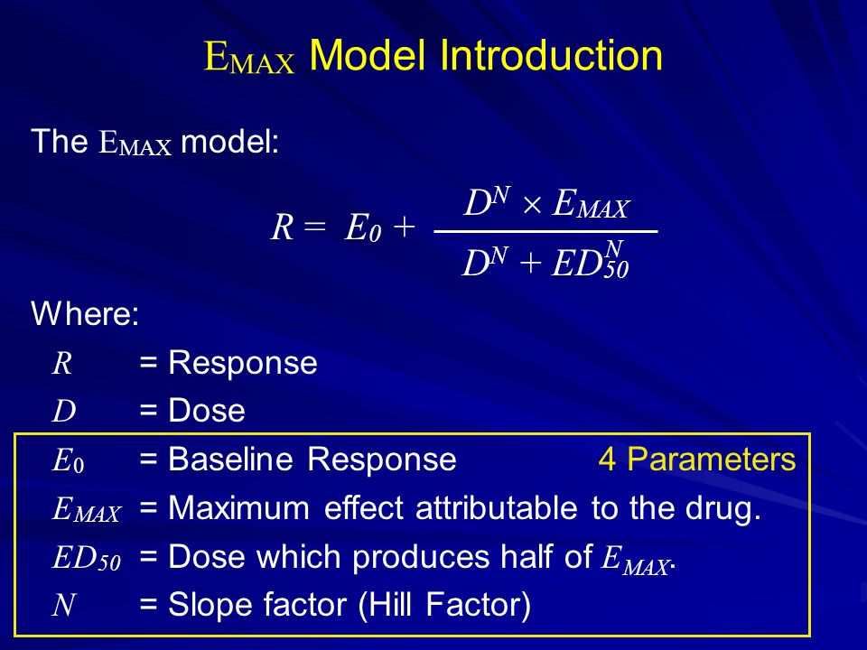 EMAX Model Introduction