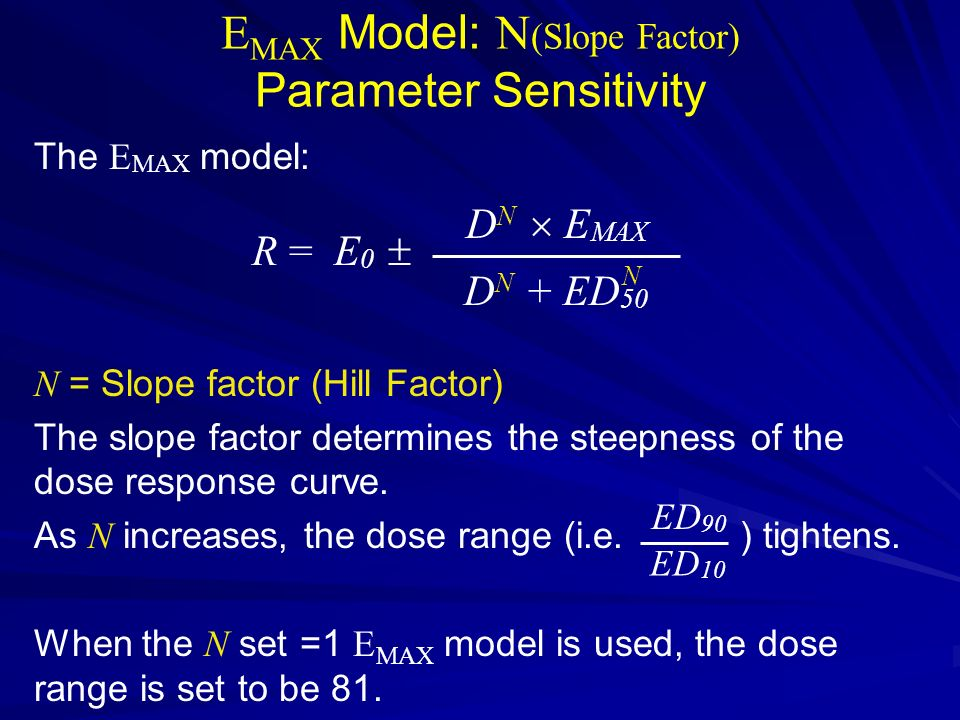 EMAX Model: N(Slope Factor) Parameter Sensitivity