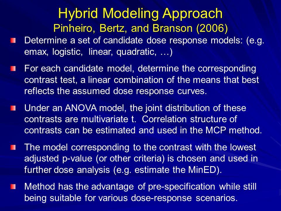 Hybrid Modeling Approach Pinheiro, Bertz, and Branson (2006)