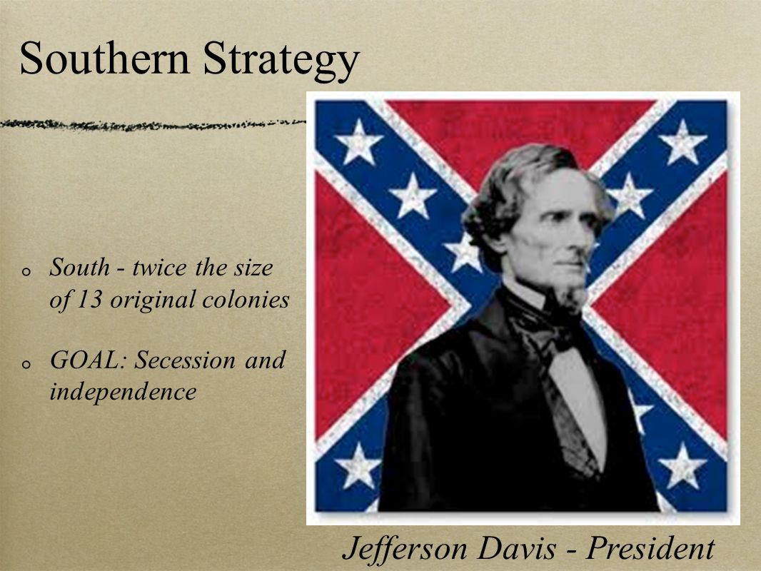 Jefferson Davis - President