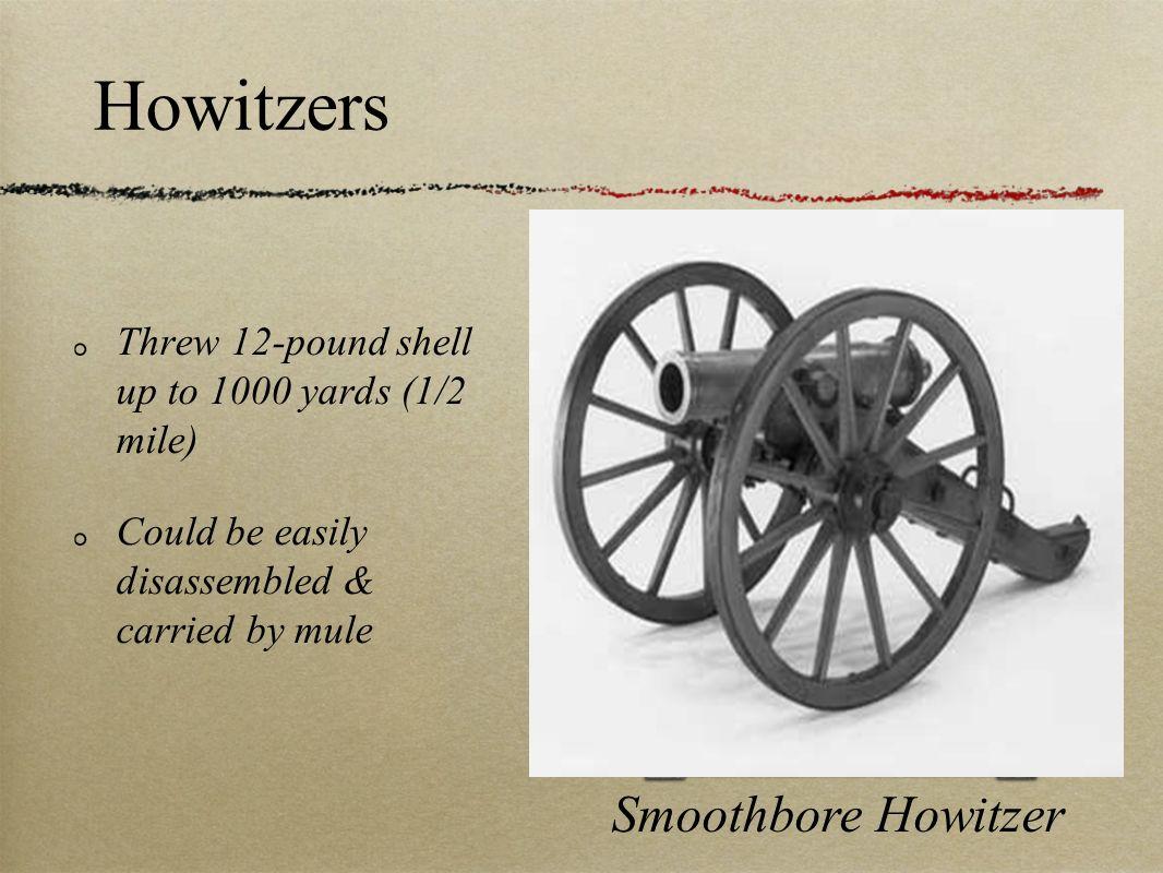 Howitzers Smoothbore Howitzer