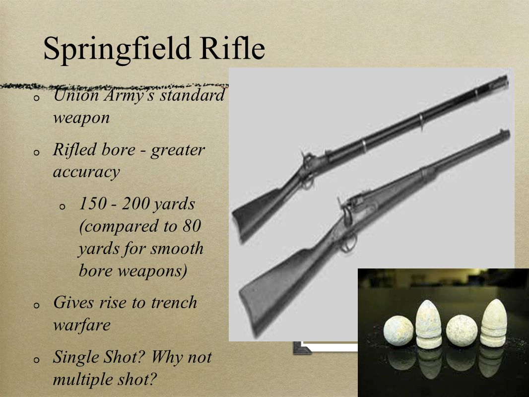 Springfield Rifle Union Army's standard weapon