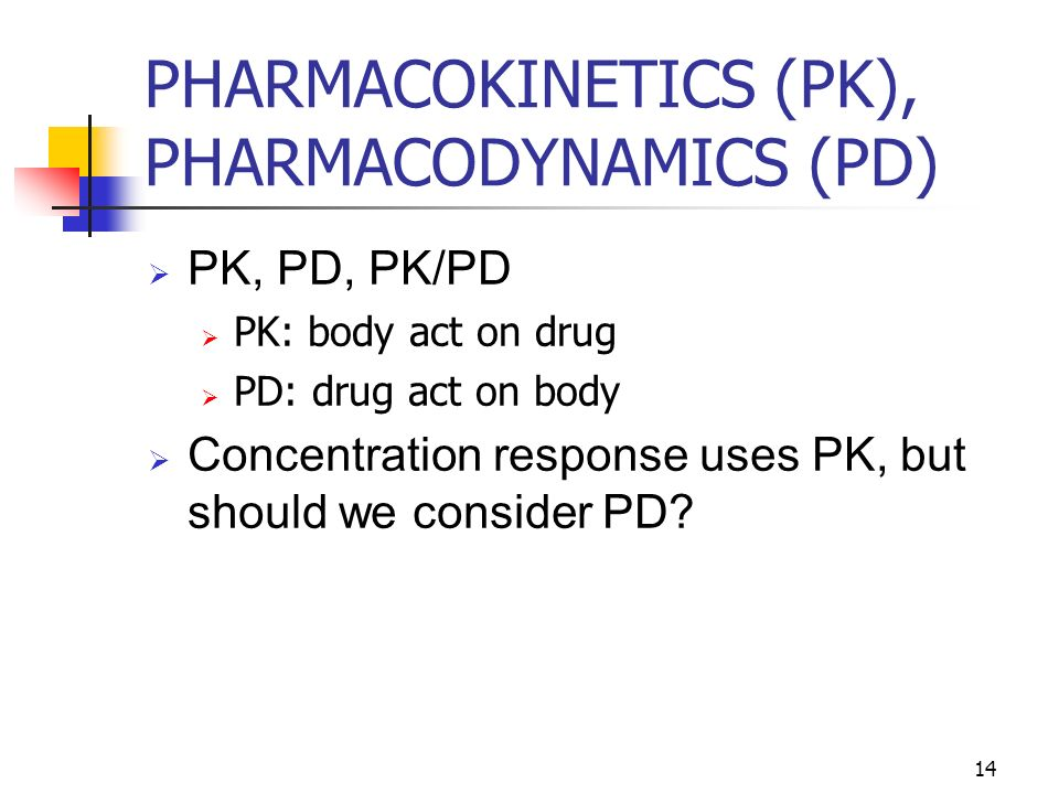 PHARMACOKINETICS (PK), PHARMACODYNAMICS (PD)