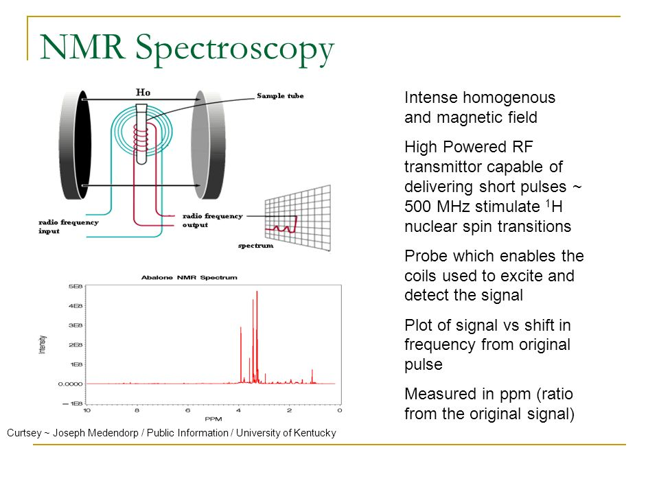 NMR Spectroscopy Intense homogenous and magnetic field