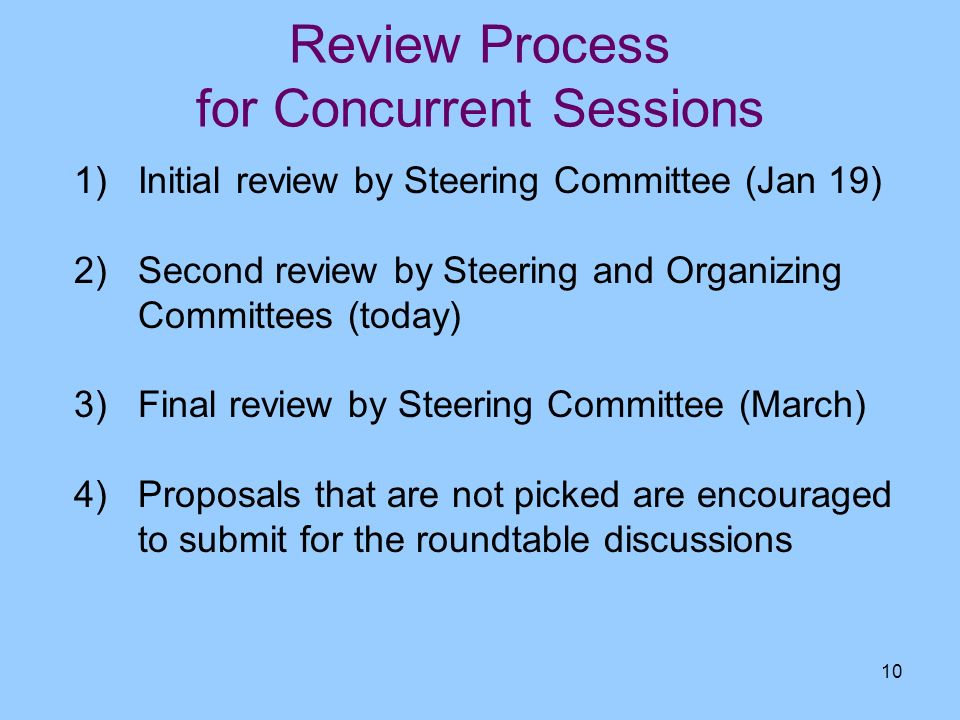 Review Process for Concurrent Sessions