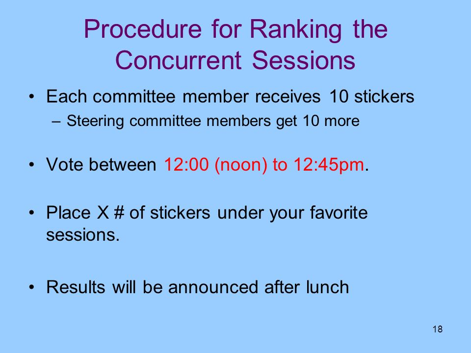 Procedure for Ranking the Concurrent Sessions