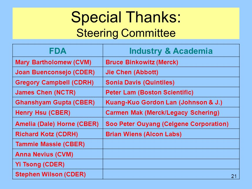Special Thanks: Steering Committee