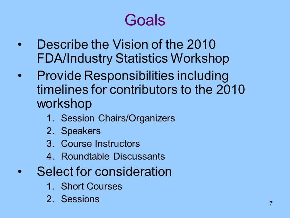 Goals Describe the Vision of the 2010 FDA/Industry Statistics Workshop
