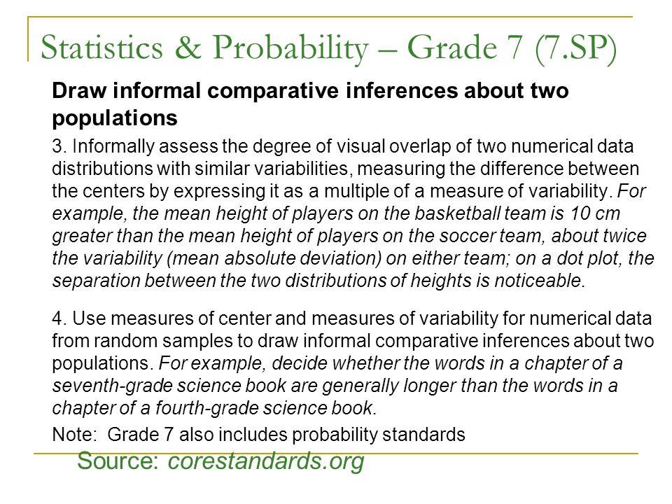 Statistics & Probability – Grade 7 (7.SP)