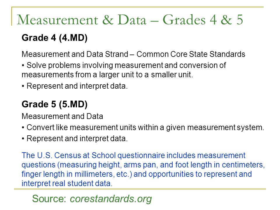 Measurement & Data – Grades 4 & 5