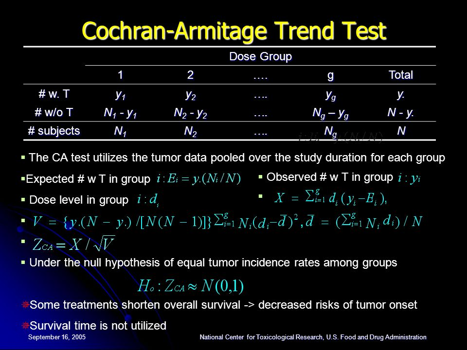 Cochran-Armitage Trend Test