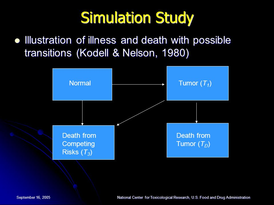 Simulation Study Illustration of illness and death with possible transitions (Kodell & Nelson, 1980)