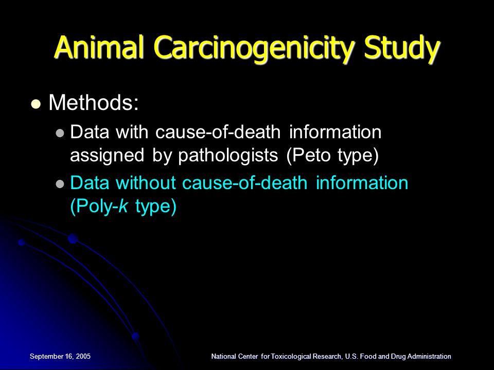 Animal Carcinogenicity Study