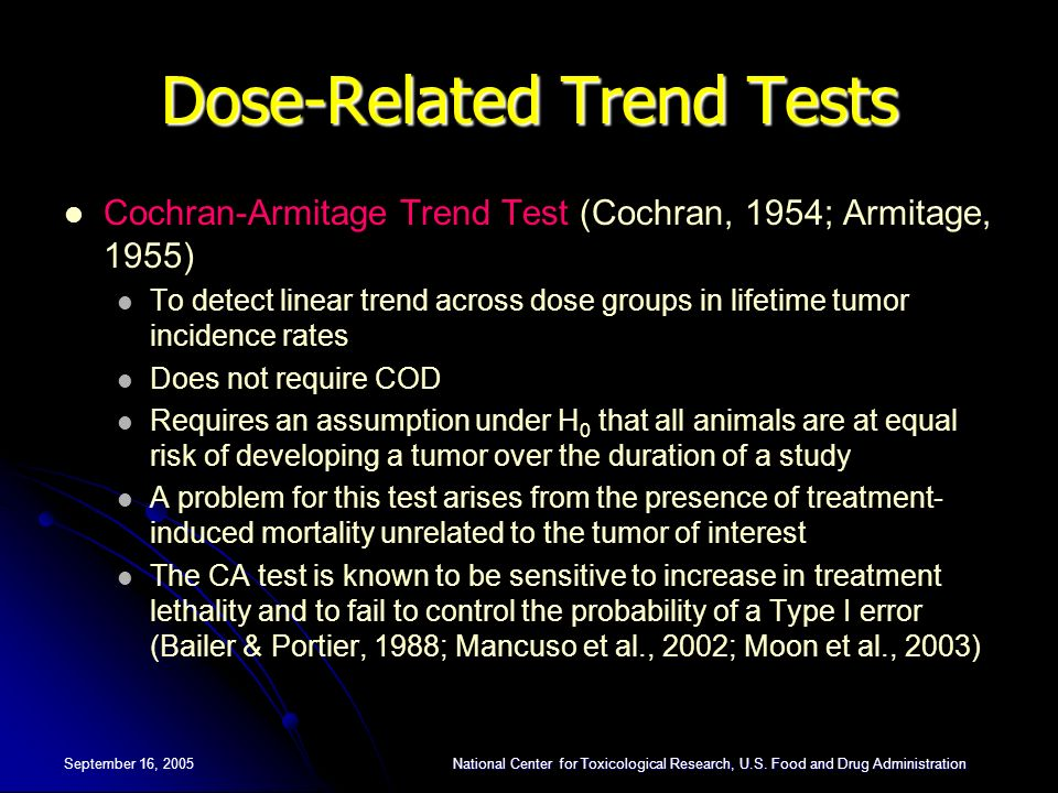 Dose-Related Trend Tests