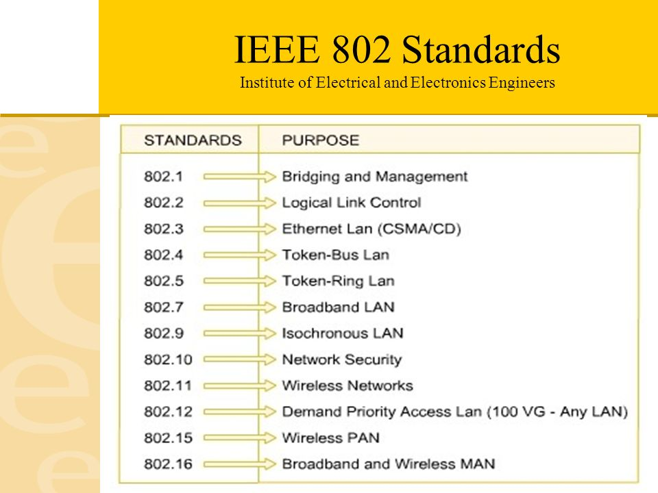 Electrical and Electronics Engineers, Inc. (IEEE)