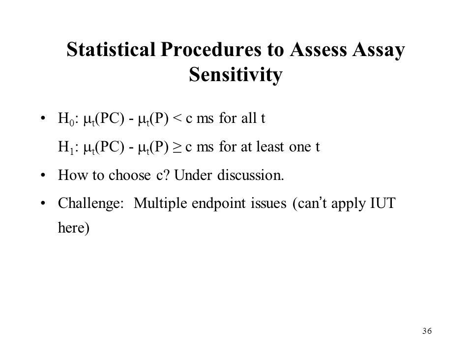 Statistical Procedures to Assess Assay Sensitivity