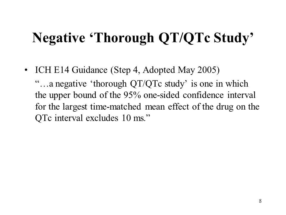 Negative 'Thorough QT/QTc Study'