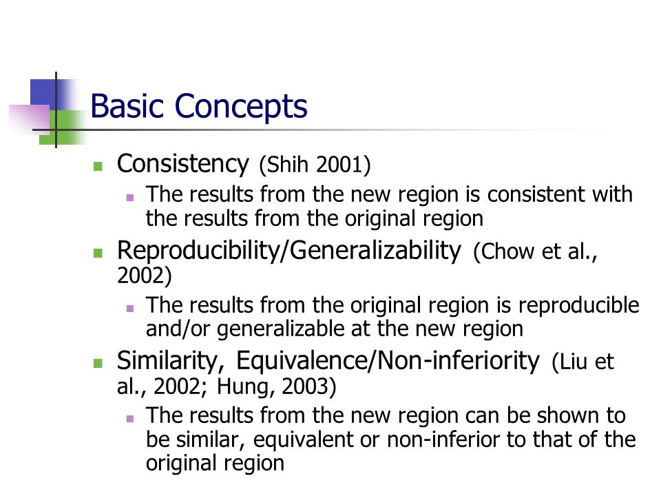 Basic Concepts Consistency (Shih 2001)